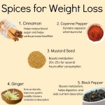 weight loss spices